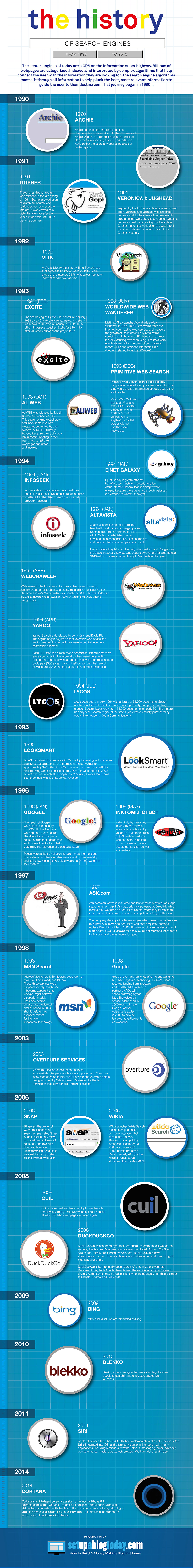 Search-Engine-History-Infographic