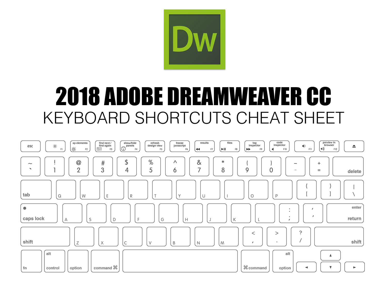 Dreamweaver Cc For Dummies Pdf