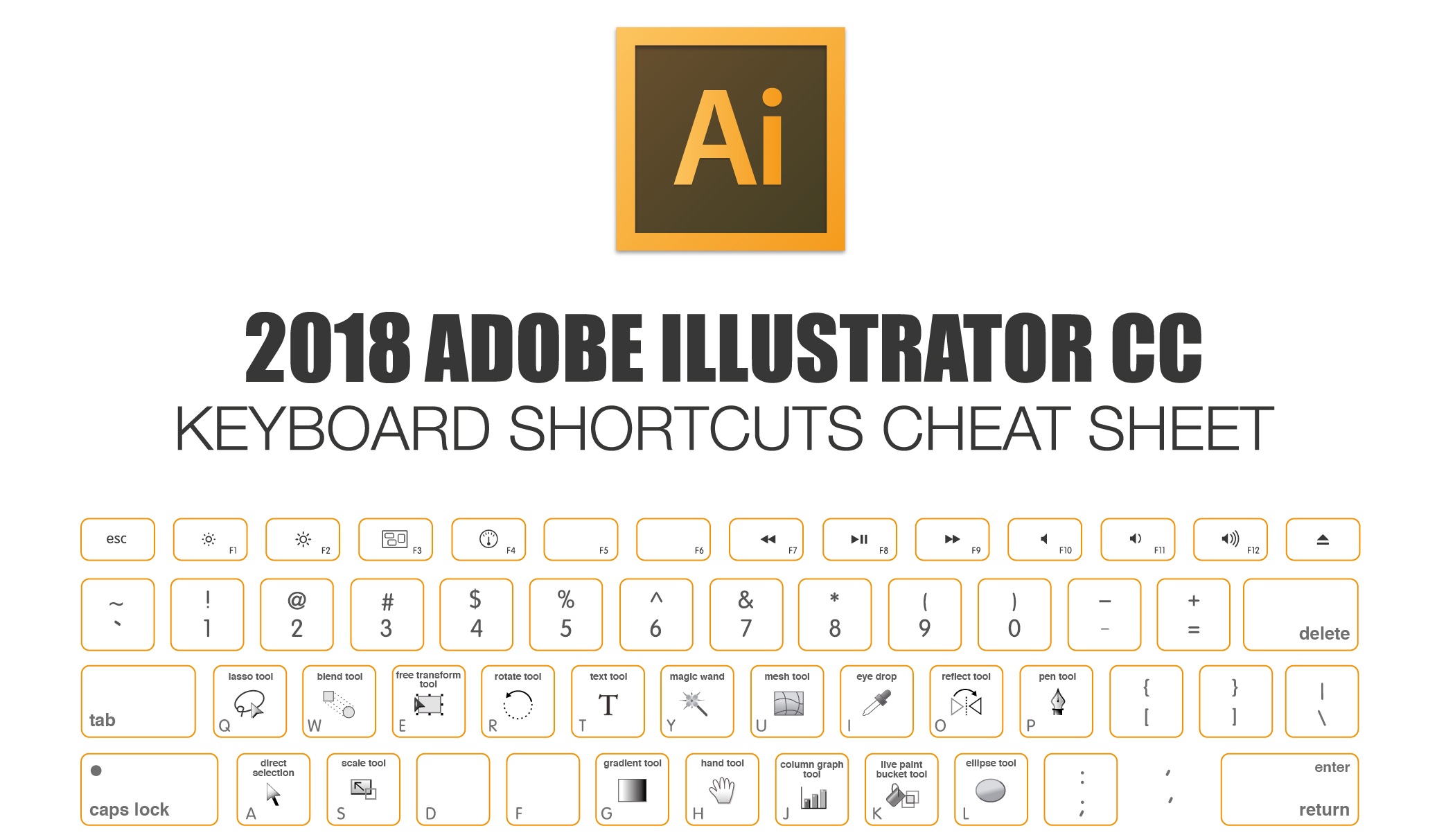 adobe illustrator cc 2018 for mac free download full version