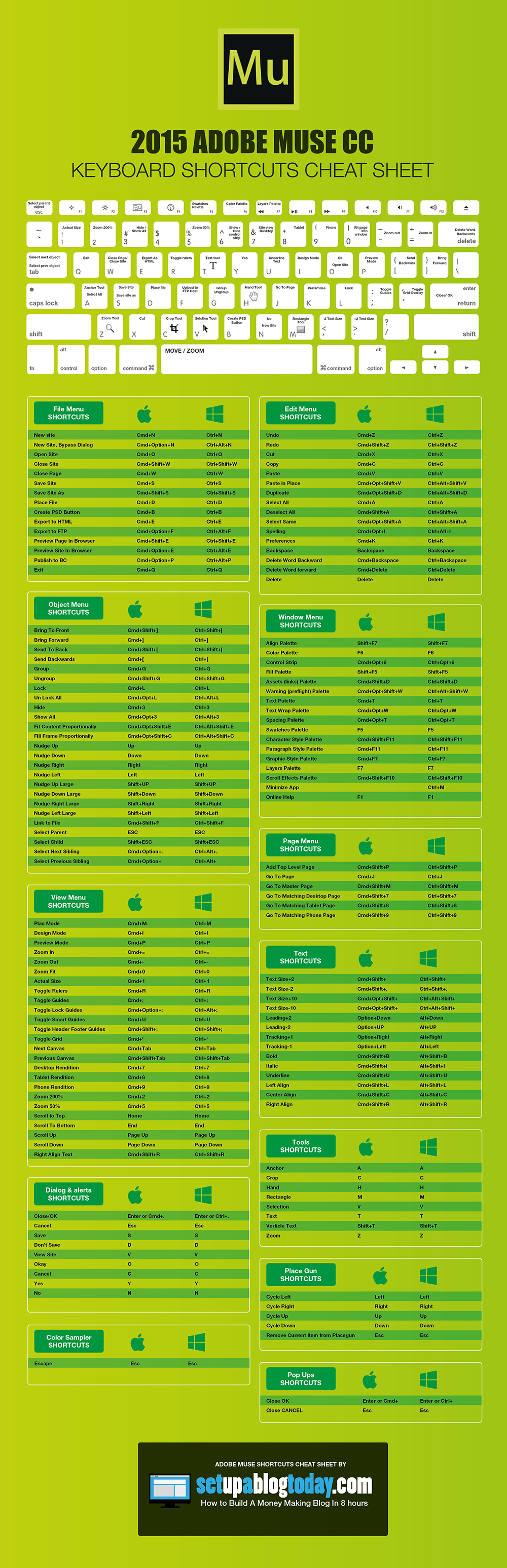 Adobe Muse CC Keyboard Shortcuts Cheat Sheet