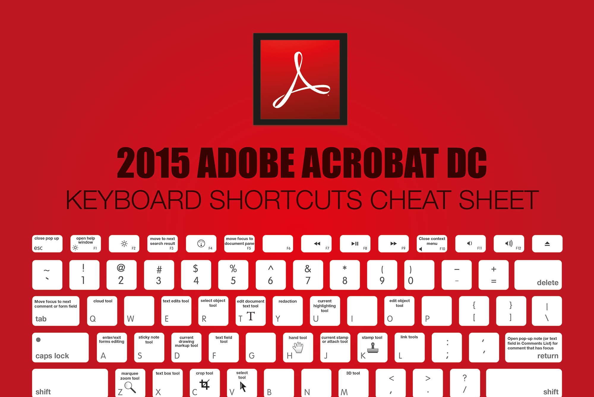 2018 Adobe Acrobat Dc Keyboard Shortcuts Cheat Sheet Make A