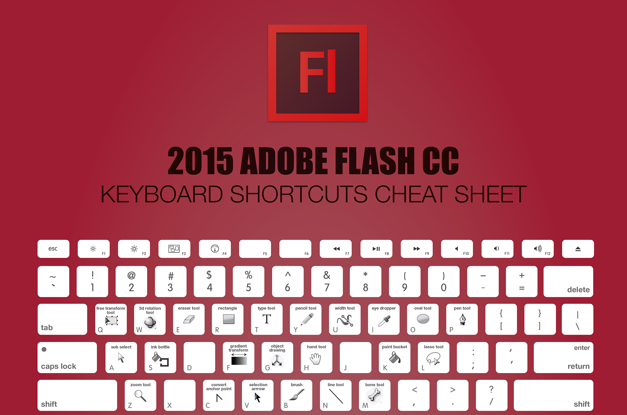 adobe photoshop cc 2015 keyboard shortcuts