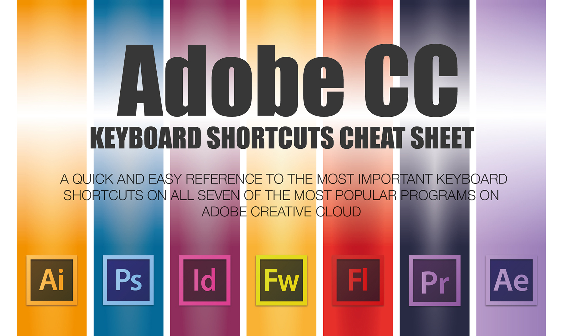 The Ultimate Adobe Creative Cloud Keyboard Shortcuts Cheat