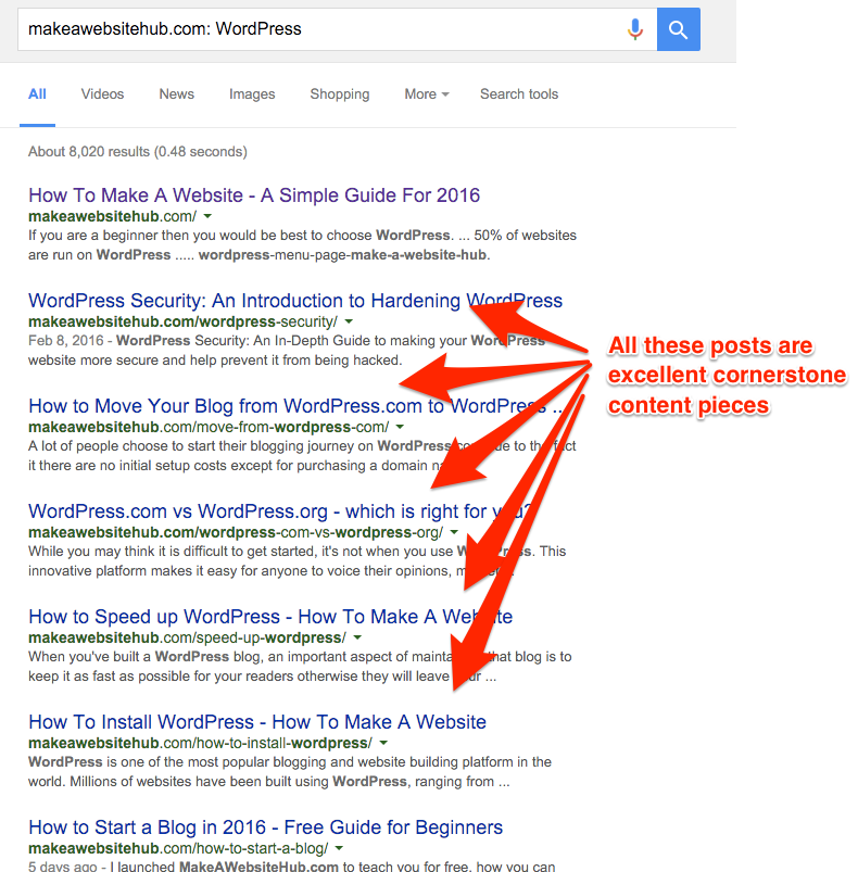 How to make a blog popular on google