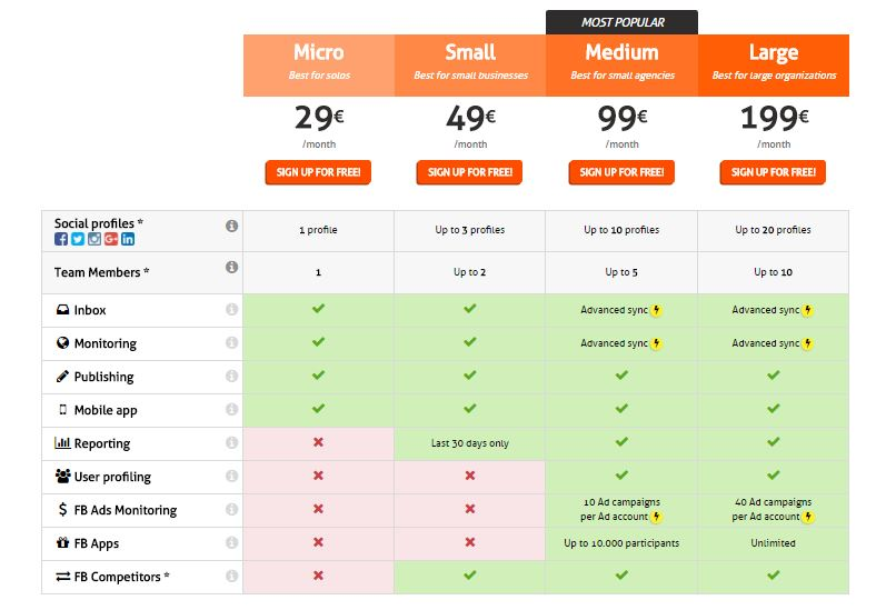agorapulse pricing chart