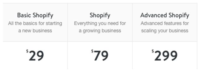 shopify-prices