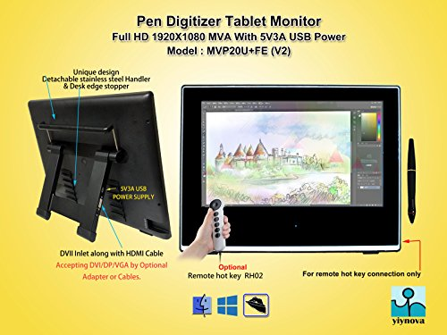 Best Drawing Tablets For Graphics, Illustrations and Digital Art
